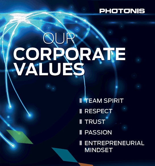 Photonis Group